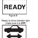Nissan Consult 3 Plus Reprogramming ECU TCM Guide