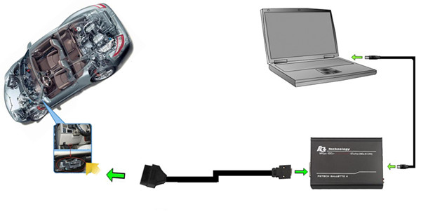 fgtech-galletto-4-master-obd-cable-connection