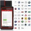 LAUNCH X431 DIAGUN V Automotive Scanner Full System Diagnostic Scan Tool with Full Connectors 2 Years Free Update Online