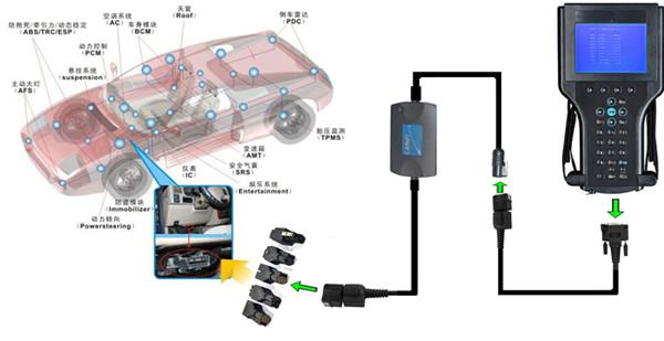 best quality gm tech2 gm scanner candi tis on sale us. Black Bedroom Furniture Sets. Home Design Ideas