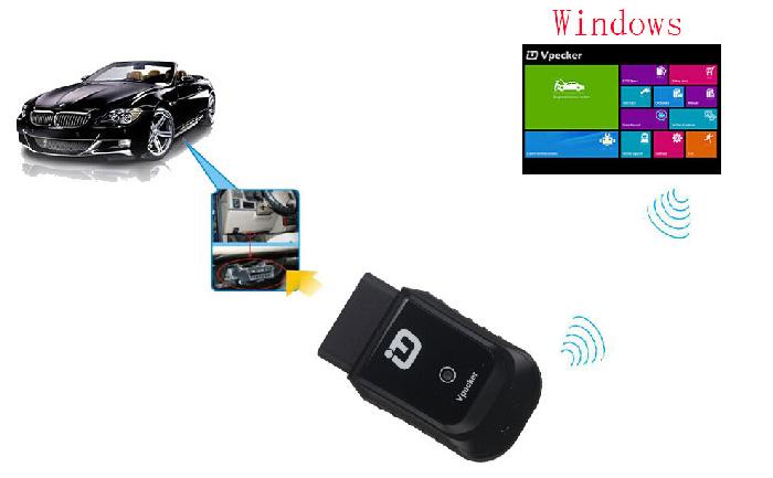 US$178 00 VPECKER EASYDIAG India Version Wireless OBDII OBD2 Full
