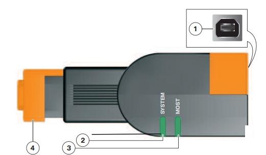 car diagnostics tools
